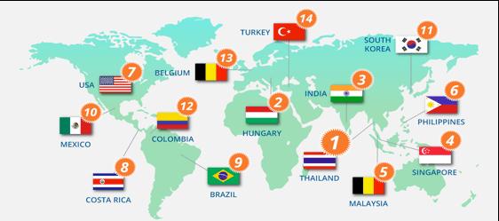 Hårtransplantation utomlands - Budapest, Ungern eller Istambul, Turkiet?